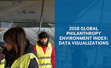 Global Philanthropy Environment Index data visualizations